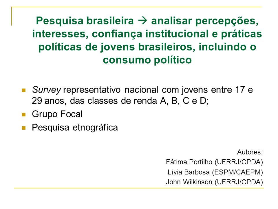 Pesquisa brasileira  analisar percepções, interesses, confiança institucional e práticas políticas de jovens brasileiros, incluindo o consumo polític