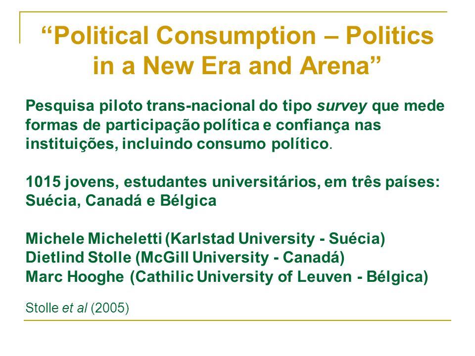 """""""Political Consumption – Politics in a New Era and Arena"""" Pesquisa piloto trans-nacional do tipo survey que mede formas de participação política e con"""