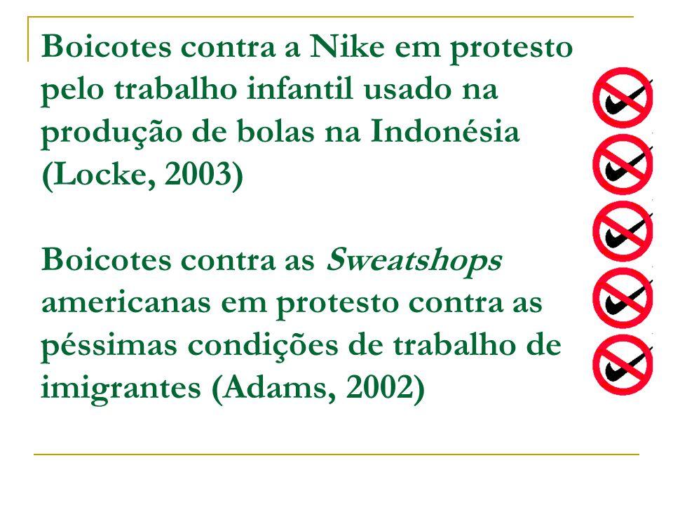 Boicotes contra a Nike em protesto pelo trabalho infantil usado na produção de bolas na Indonésia (Locke, 2003) Boicotes contra as Sweatshops american