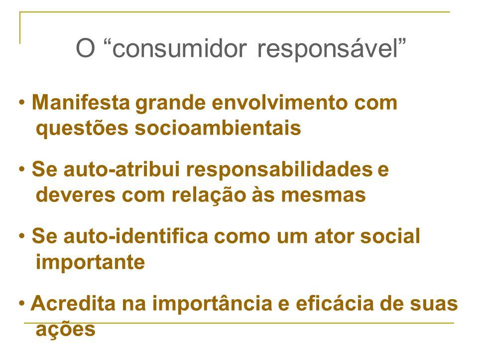 """O """"consumidor responsável"""" Manifesta grande envolvimento com questões socioambientais Se auto-atribui responsabilidades e deveres com relação às mesma"""