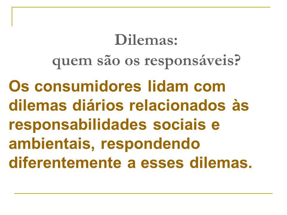 Dilemas: quem são os responsáveis? Os consumidores lidam com dilemas diários relacionados às responsabilidades sociais e ambientais, respondendo difer