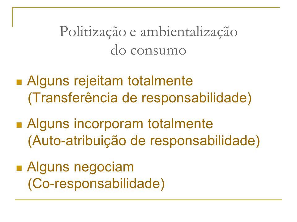 Alguns rejeitam totalmente (Transferência de responsabilidade) Alguns incorporam totalmente (Auto-atribuição de responsabilidade) Alguns negociam (Co-