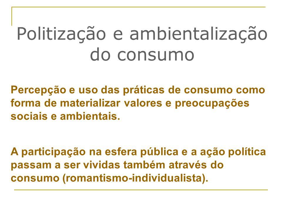Percepção e uso das práticas de consumo como forma de materializar valores e preocupações sociais e ambientais. A participação na esfera pública e a a