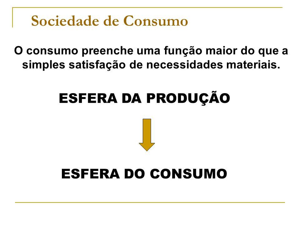 Sociedade de Consumo ESFERA DA PRODUÇÃO ESFERA DO CONSUMO O consumo preenche uma função maior do que a simples satisfação de necessidades materiais.