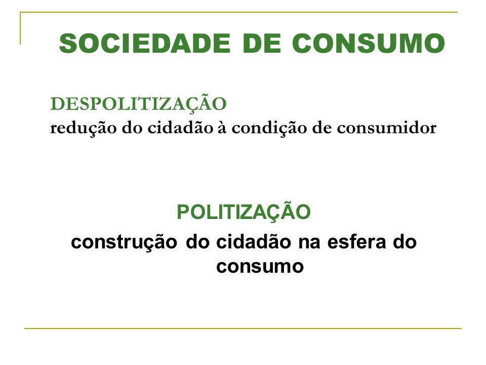 POLITIZAÇÃO construção do cidadão na esfera do consumo DESPOLITIZAÇÃO redução do cidadão à condição de consumidor SOCIEDADE DE CONSUMO