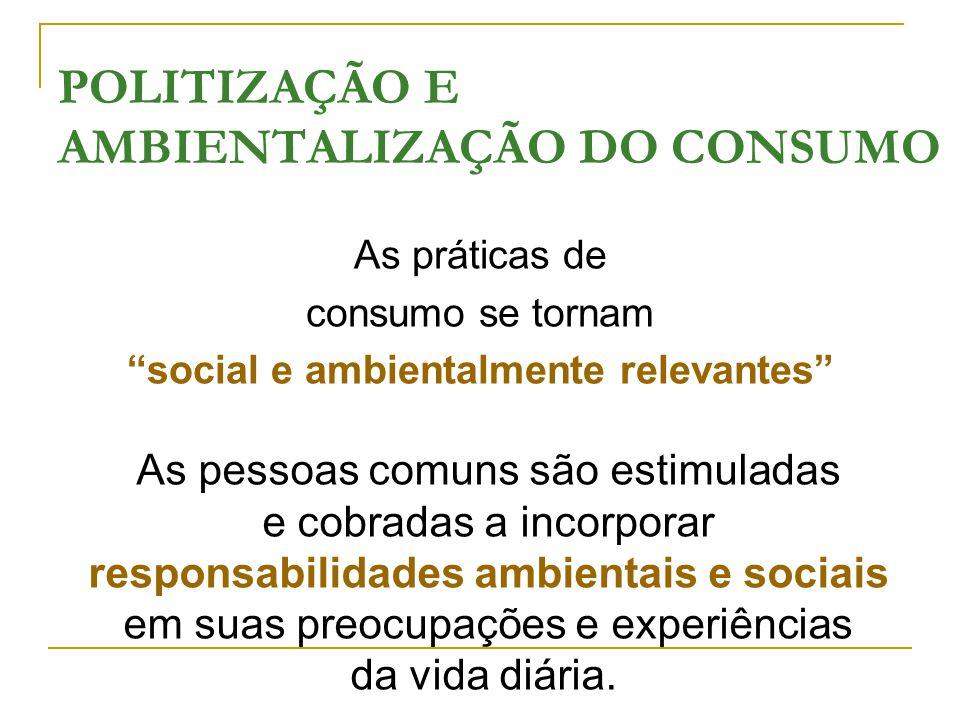 """POLITIZAÇÃO E AMBIENTALIZAÇÃO DO CONSUMO As práticas de consumo se tornam """"social e ambientalmente relevantes"""" As pessoas comuns são estimuladas e cob"""