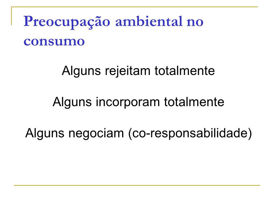 Preocupação ambiental no consumo Alguns rejeitam totalmente Alguns incorporam totalmente Alguns negociam (co-responsabilidade)