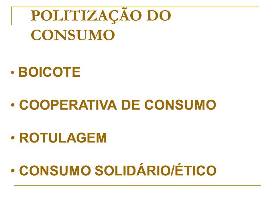 POLITIZAÇÃO DO CONSUMO BOICOTE COOPERATIVA DE CONSUMO ROTULAGEM CONSUMO SOLIDÁRIO/ÉTICO