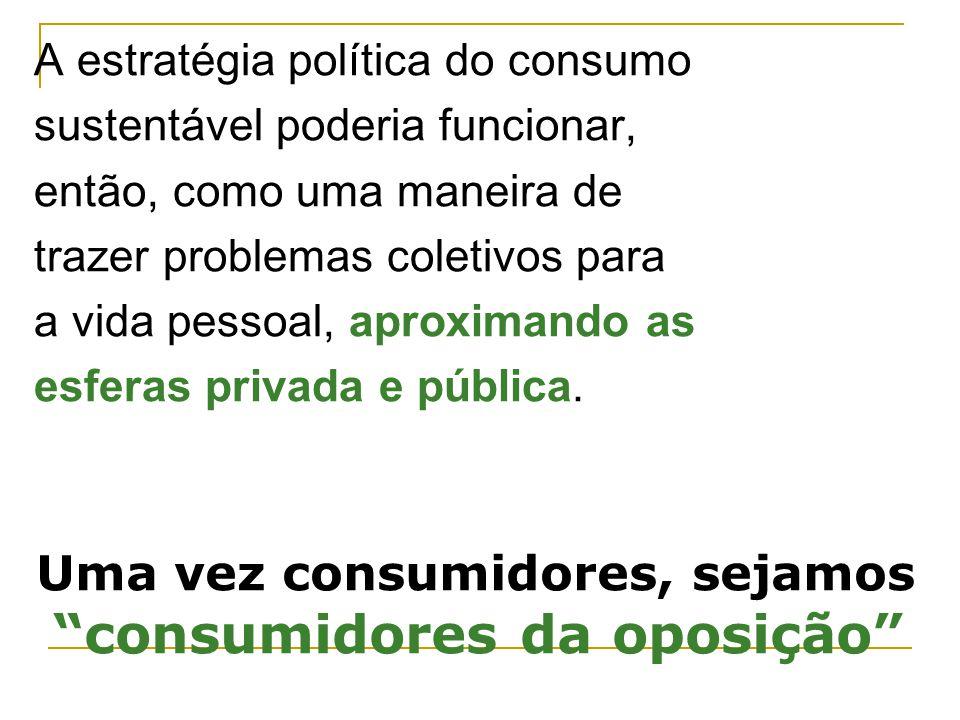 A estratégia política do consumo sustentável poderia funcionar, então, como uma maneira de trazer problemas coletivos para a vida pessoal, aproximando
