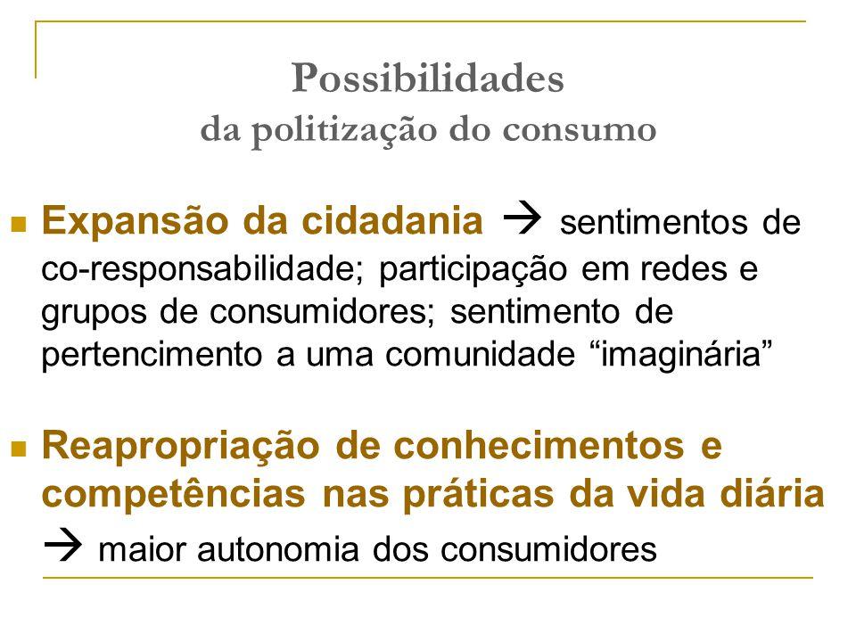 Possibilidades da politização do consumo Expansão da cidadania  sentimentos de co-responsabilidade; participação em redes e grupos de consumidores; s