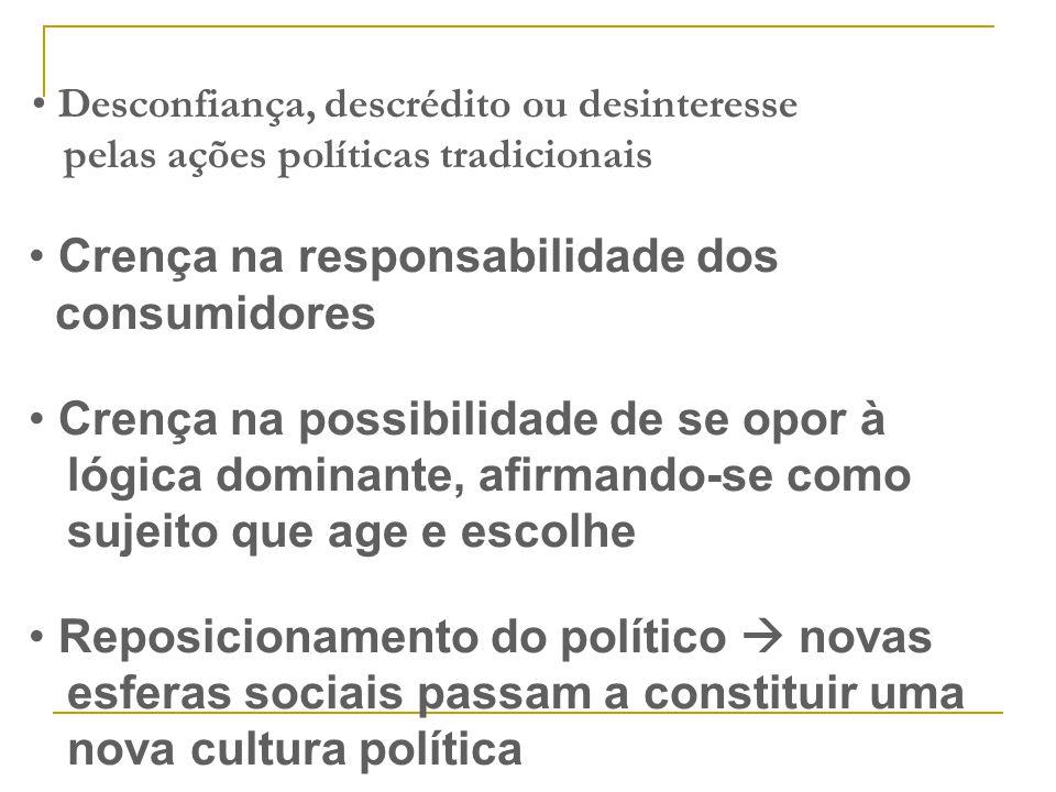 Desconfiança, descrédito ou desinteresse pelas ações políticas tradicionais Crença na responsabilidade dos consumidores Crença na possibilidade de se
