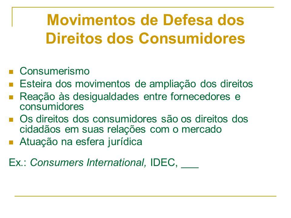 Movimentos de Defesa dos Direitos dos Consumidores Consumerismo Esteira dos movimentos de ampliação dos direitos Reação às desigualdades entre fornece