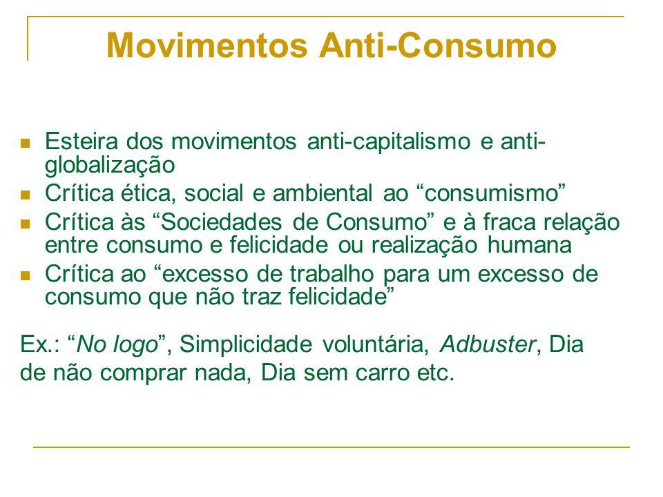"""Movimentos Anti-Consumo Esteira dos movimentos anti-capitalismo e anti- globalização Crítica ética, social e ambiental ao """"consumismo"""" Crítica às """"Soc"""