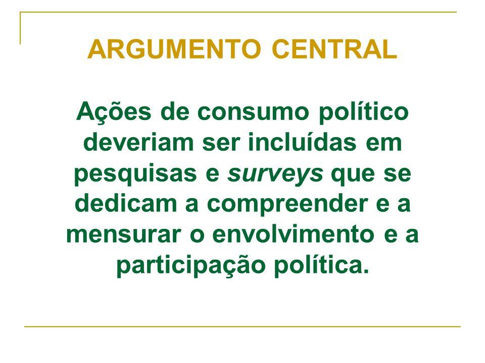 ARGUMENTO CENTRAL Ações de consumo político deveriam ser incluídas em pesquisas e surveys que se dedicam a compreender e a mensurar o envolvimento e a