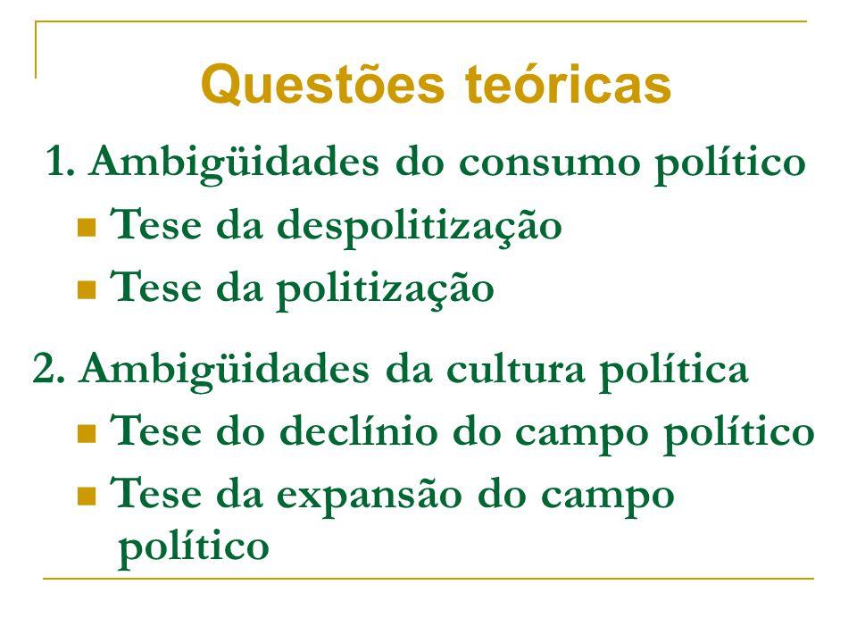 Questões teóricas 1. Ambigüidades do consumo político Tese da despolitização Tese da politização 2. Ambigüidades da cultura política Tese do declínio