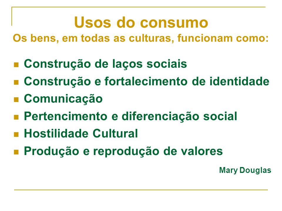 Construção de laços sociais Construção e fortalecimento de identidade Comunicação Pertencimento e diferenciação social Hostilidade Cultural Produção e