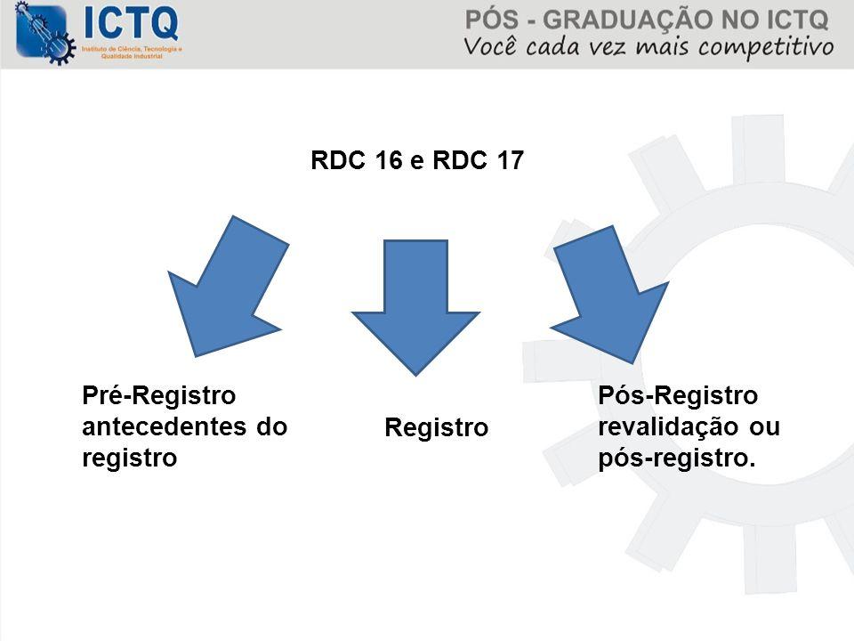 Pré-Registro antecedentes do registro Registro Pós-Registro revalidação ou pós-registro. RDC 16 e RDC 17