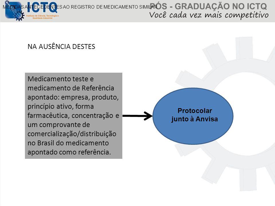 MEDIDAS ANTECEDENTES AO REGISTRO DE MEDICAMENTO SIMILAR Medicamento teste e medicamento de Referência apontado: empresa, produto, princípio ativo, for