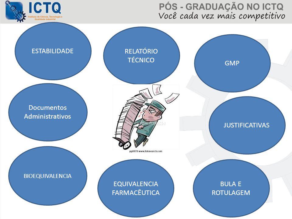 Documentos Administrativos BIOEQUIVALENCIA EQUIVALENCIA FARMACÊUTICA JUSTIFICATIVAS BULA E ROTULAGEM RELATÓRIO TÉCNICO GMP ESTABILIDADE