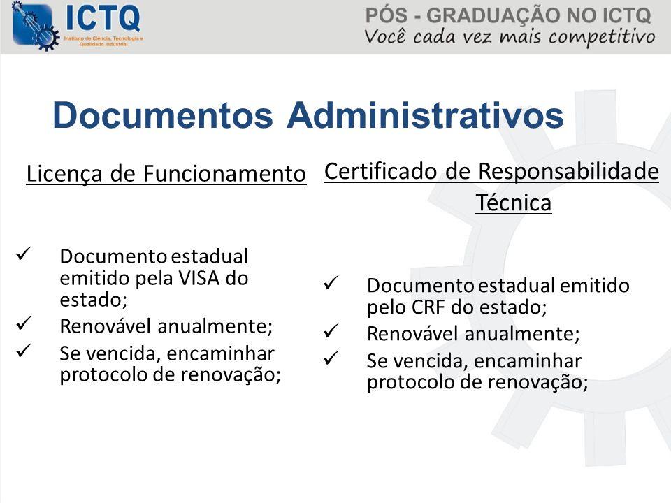 Licença de Funcionamento Documento estadual emitido pela VISA do estado; Renovável anualmente; Se vencida, encaminhar protocolo de renovação; Certific