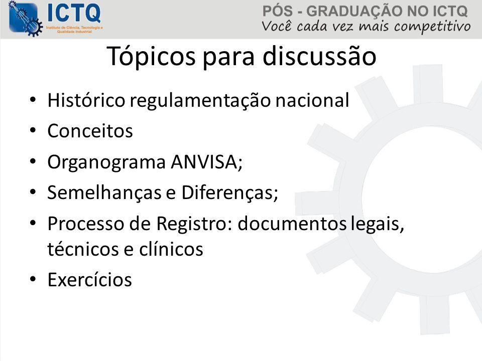 Tópicos para discussão Histórico regulamentação nacional Conceitos Organograma ANVISA; Semelhanças e Diferenças; Processo de Registro: documentos lega