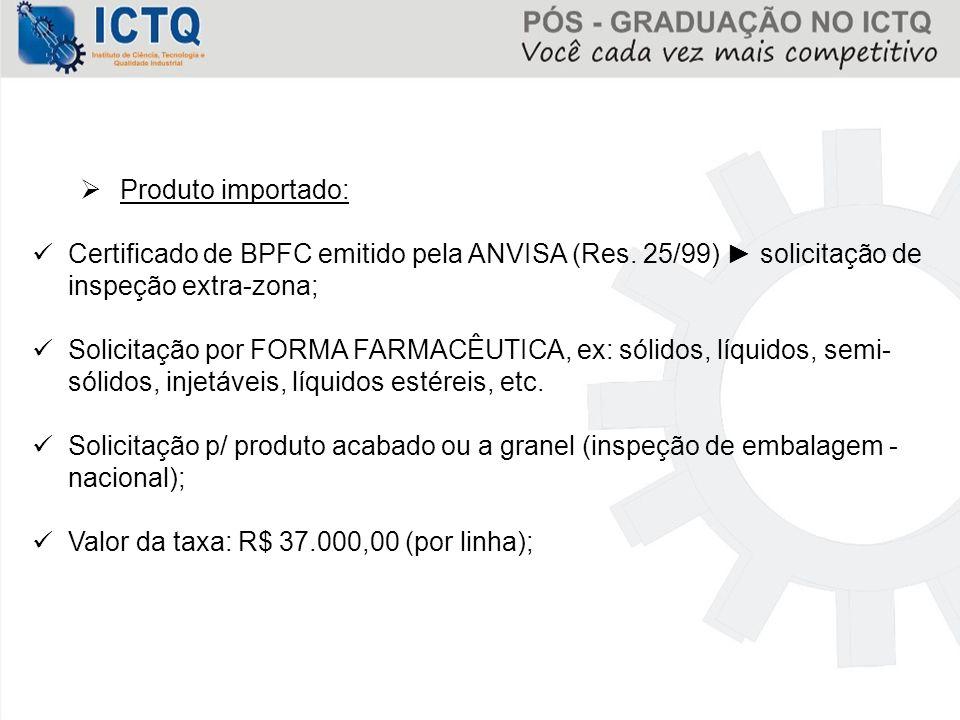  Produto importado: Certificado de BPFC emitido pela ANVISA (Res. 25/99) ► solicitação de inspeção extra-zona; Solicitação por FORMA FARMACÊUTICA, ex