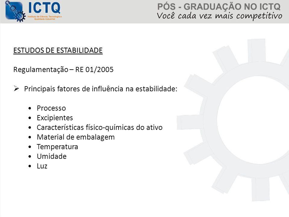 ESTUDOS DE ESTABILIDADE Regulamentação – RE 01/2005  Principais fatores de influência na estabilidade: Processo Excipientes Características físico-qu