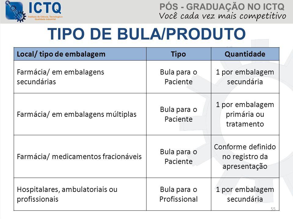 Local/ tipo de embalagemTipoQuantidade Farmácia/ em embalagens secundárias Bula para o Paciente 1 por embalagem secundária Farmácia/ em embalagens múl