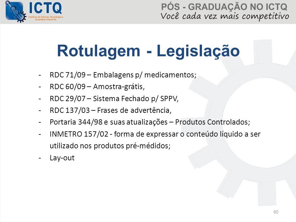 -RDC 71/09 – Embalagens p/ medicamentos; -RDC 60/09 – Amostra-grátis, -RDC 29/07 – Sistema Fechado p/ SPPV, -RDC 137/03 – Frases de advertência, -Port