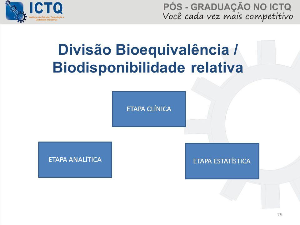 75 Divisão Bioequivalência / Biodisponibilidade relativa ETAPA CLÍNICA ETAPA ESTATÍSTICA ETAPA ANALÍTICA