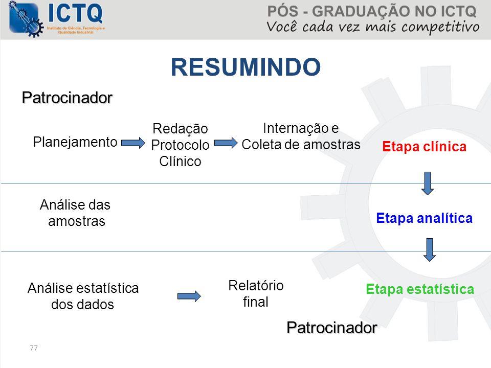 Patrocinador Planejamento Redação Protocolo Clínico Internação e Coleta de amostras Análise das amostras Análise estatística dos dados Relatório final