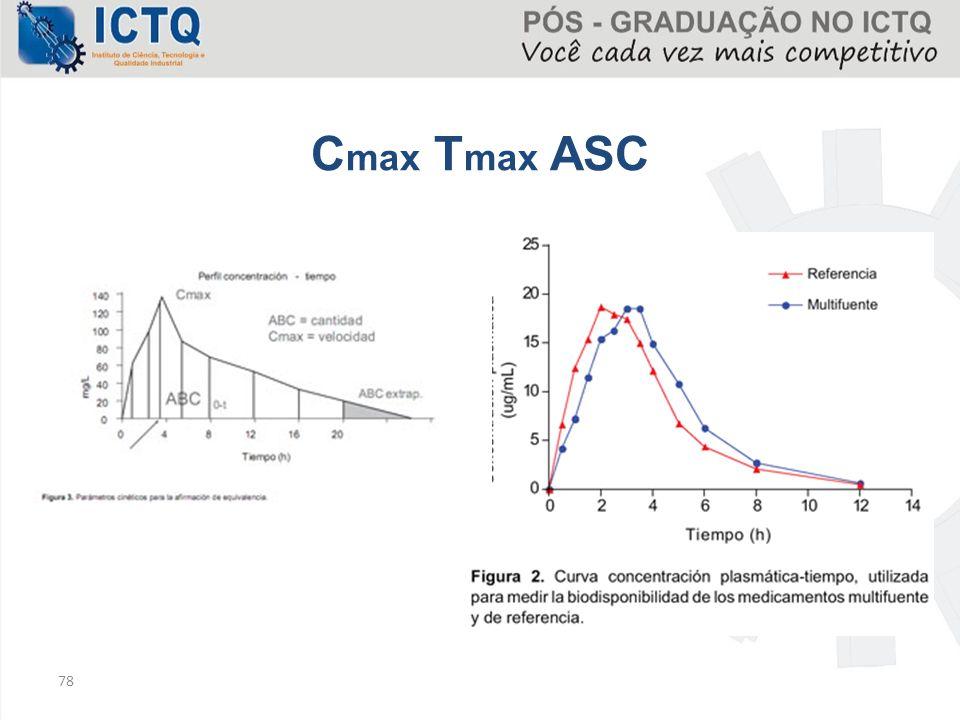 C max T max ASC 78