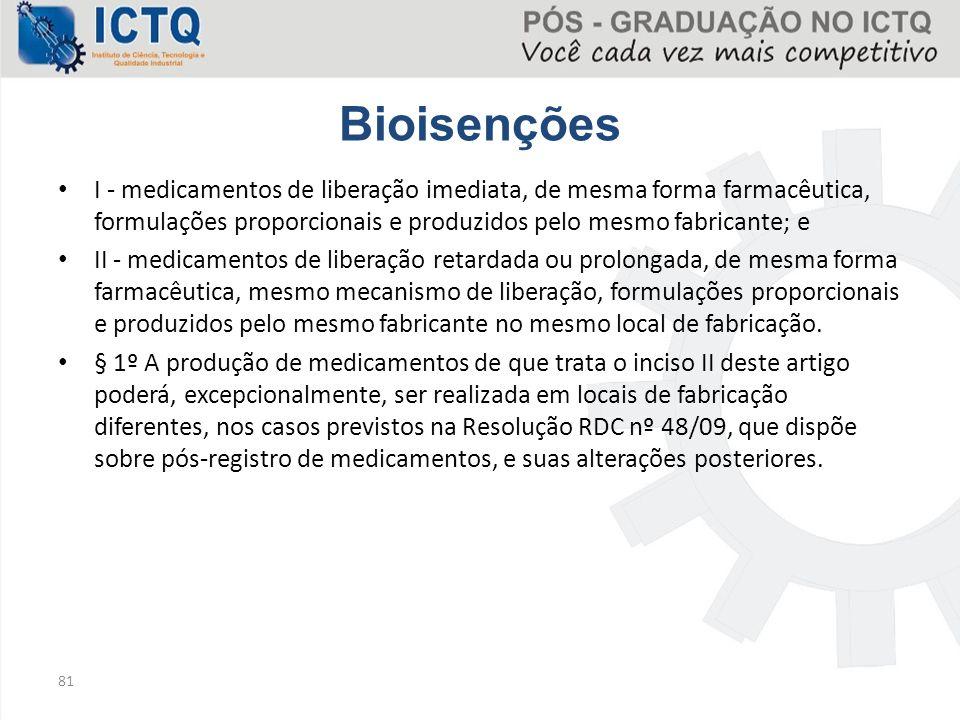 Bioisenções I - medicamentos de liberação imediata, de mesma forma farmacêutica, formulações proporcionais e produzidos pelo mesmo fabricante; e II -