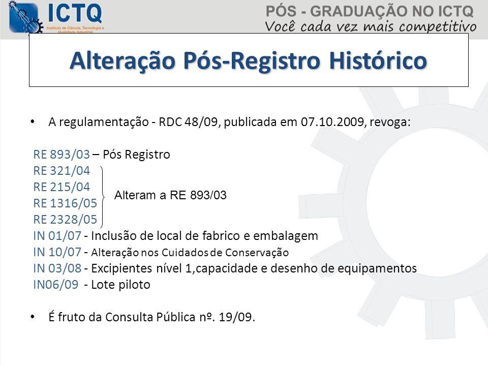 Alteração Pós-Registro Histórico A regulamentação - RDC 48/09, publicada em 07.10.2009, revoga: RE 893/03 – Pós Registro RE 321/04 RE 215/04 RE 1316/0