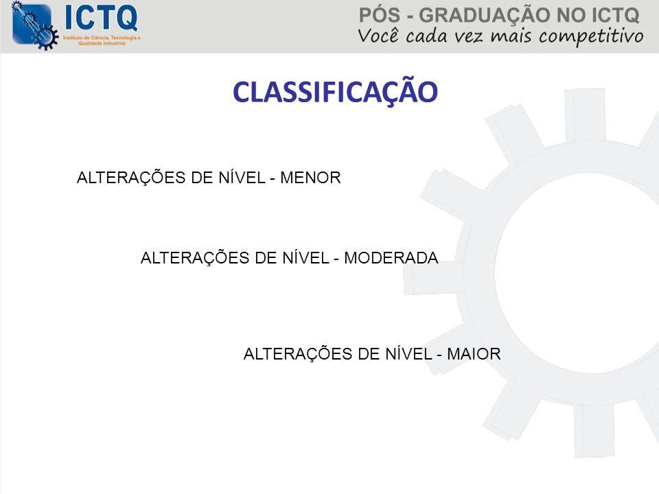 CLASSIFICAÇÃO ALTERAÇÕES DE NÍVEL - MENOR ALTERAÇÕES DE NÍVEL - MODERADA ALTERAÇÕES DE NÍVEL - MAIOR
