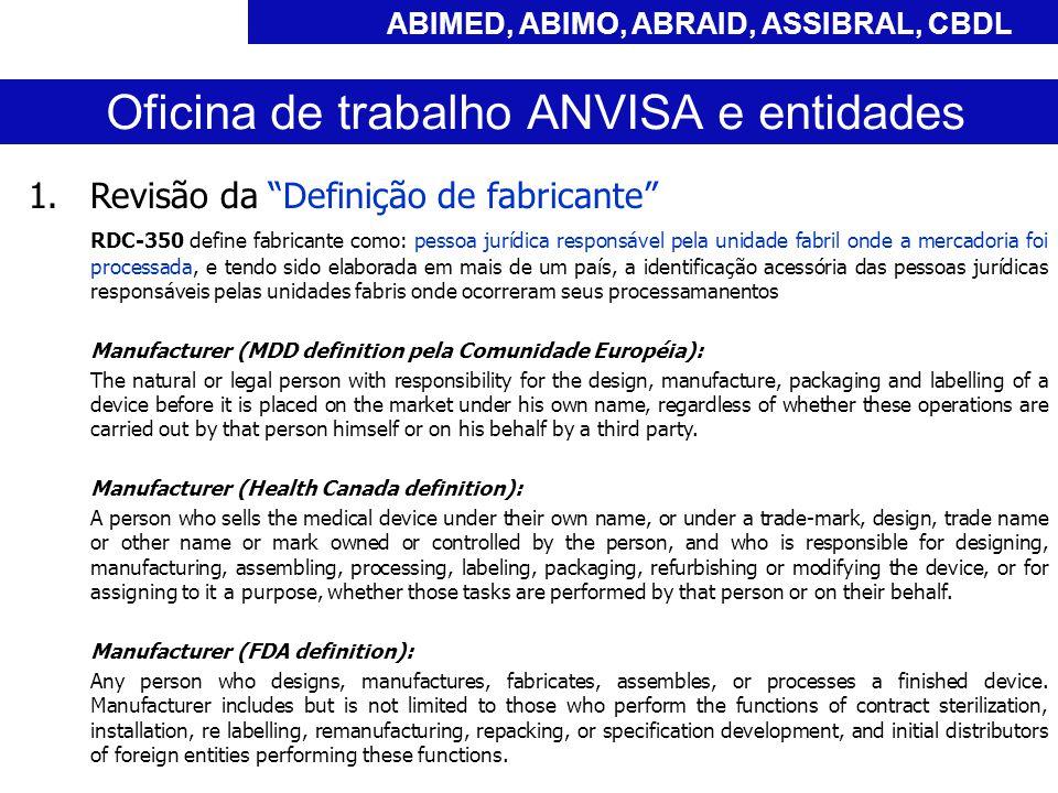 ABIMED, ABIMO, ABRAID, ASSIBRAL, CBDL 1.