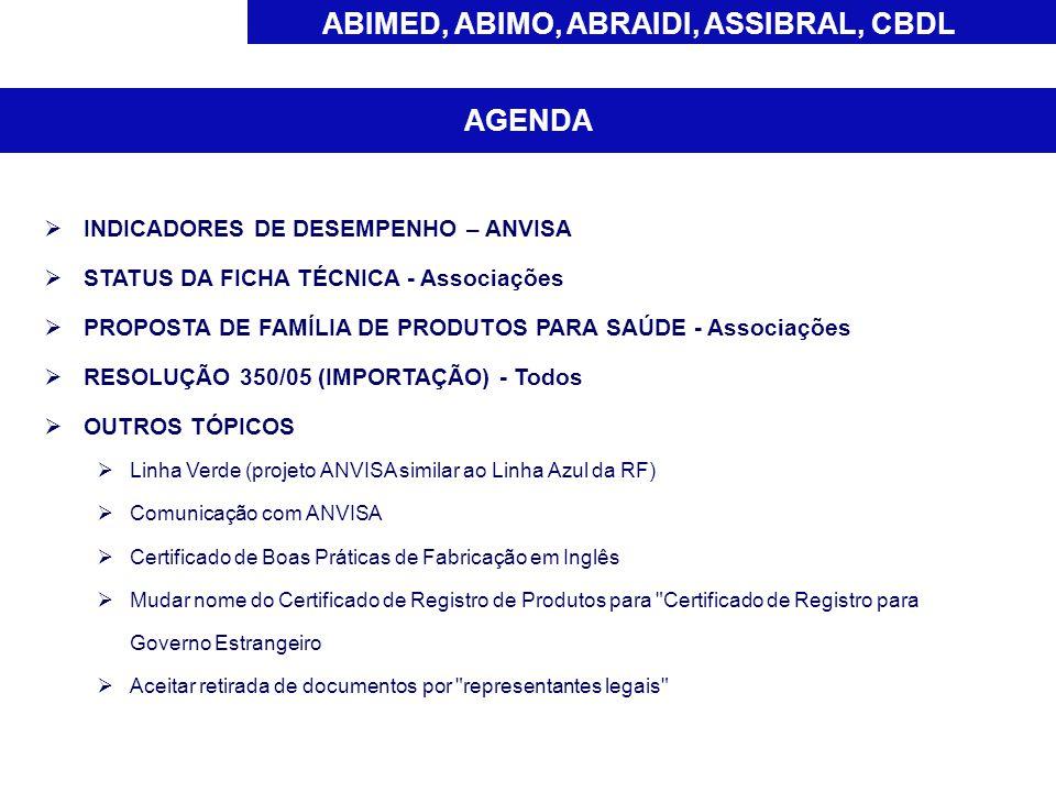 ABIMED, ABIMO, ABRAIDI, ASSIBRAL, CBDL   INDICADORES DE DESEMPENHO – ANVISA   STATUS DA FICHA TÉCNICA - Associações   PROPOSTA DE FAMÍLIA DE PRODUTOS PARA SAÚDE - Associações   RESOLUÇÃO 350/05 (IMPORTAÇÃO) - Todos   OUTROS TÓPICOS   Linha Verde (projeto ANVISA similar ao Linha Azul da RF)   Comunicação com ANVISA   Certificado de Boas Práticas de Fabricação em Inglês   Mudar nome do Certificado de Registro de Produtos para Certificado de Registro para Governo Estrangeiro   Aceitar retirada de documentos por representantes legais AGENDA