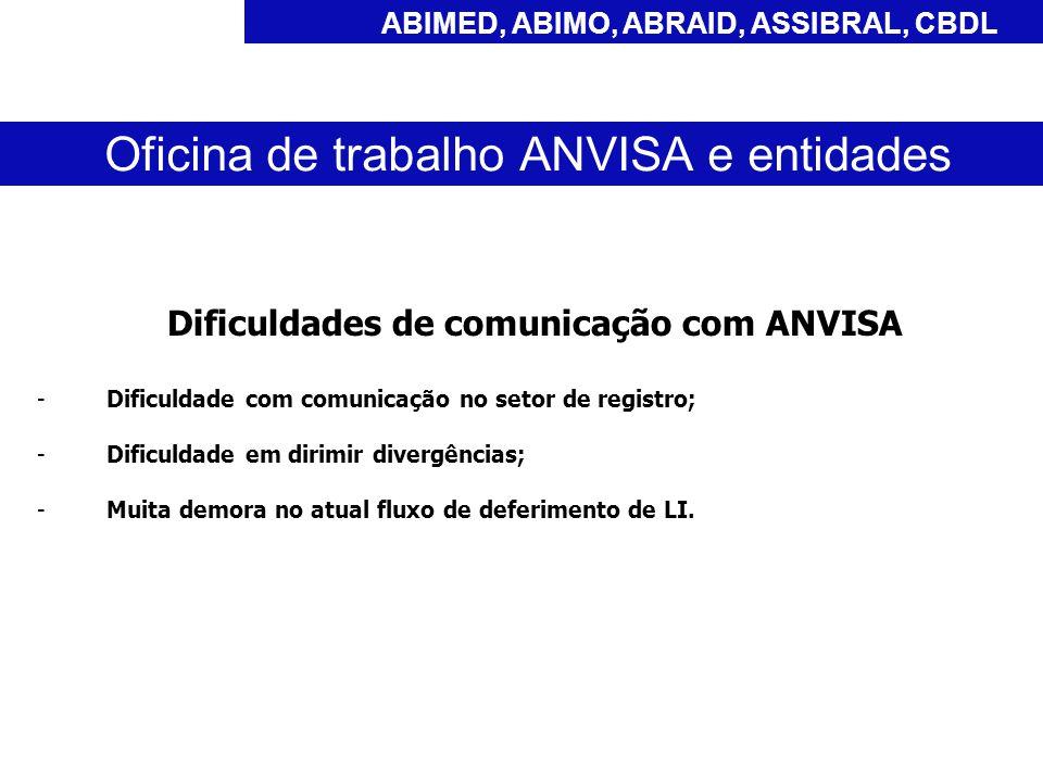 Oficina de trabalho ANVISA e entidades Dificuldades de comunicação com ANVISA - -Dificuldade com comunicação no setor de registro; - -Dificuldade em dirimir divergências; - -Muita demora no atual fluxo de deferimento de LI.