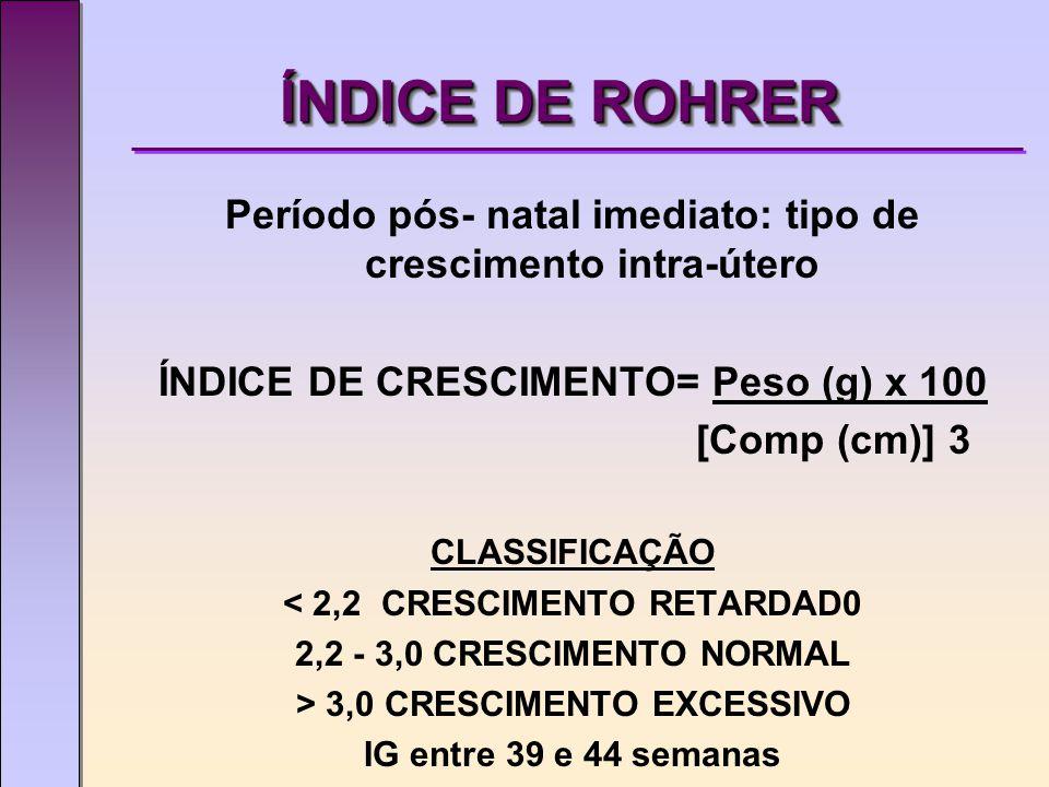 ÍNDICE DE ROHRER Período pós- natal imediato: tipo de crescimento intra-útero ÍNDICE DE CRESCIMENTO= Peso (g) x 100 [Comp (cm)] 3 CLASSIFICAÇÃO < 2,2 CRESCIMENTO RETARDAD0 2,2 - 3,0 CRESCIMENTO NORMAL > 3,0 CRESCIMENTO EXCESSIVO IG entre 39 e 44 semanas