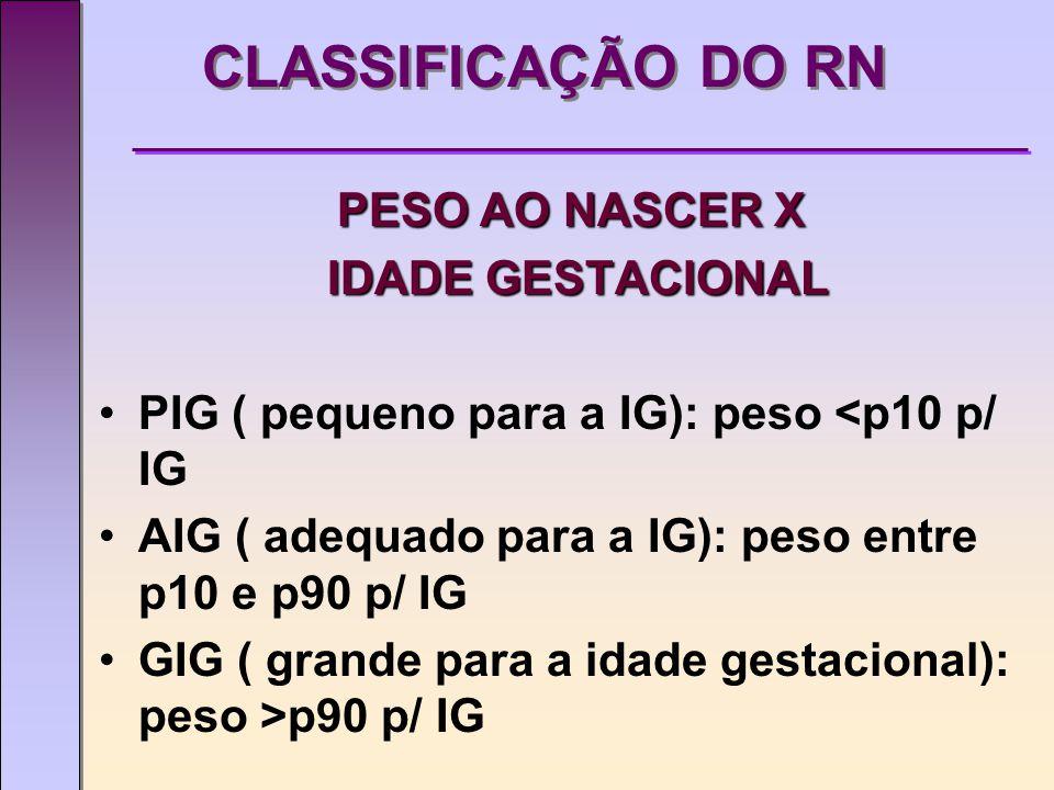 TNE NO RNPT Sonda nasoenteral: todo RN com IG < 32 semanas Manter o RN em decúbito ventral ou lateral direito (desde que não haja contra-indicação) durante e após a gavagem Esquema sugerido: 3/3 hs.