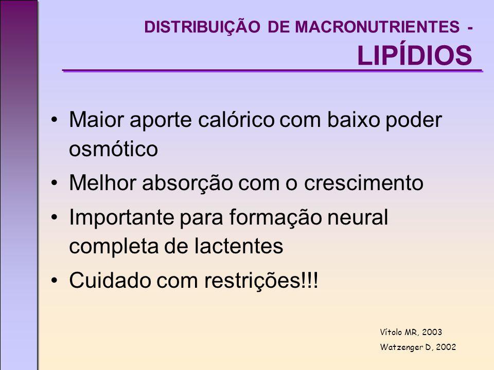 Maior aporte calórico com baixo poder osmótico Melhor absorção com o crescimento Importante para formação neural completa de lactentes Cuidado com restrições!!.