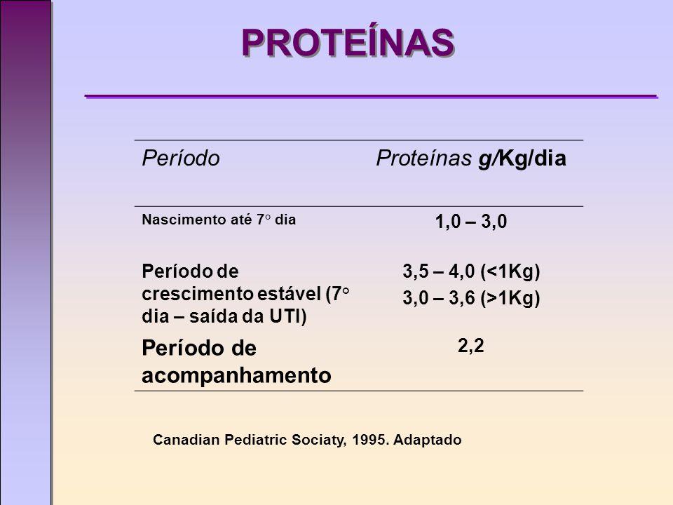 PROTEÍNAS PeríodoProteínas g/Kg/dia Nascimento até 7° dia 1,0 – 3,0 Período de crescimento estável (7° dia – saída da UTI) 3,5 – 4,0 (<1Kg) 3,0 – 3,6 (>1Kg) Período de acompanhamento 2,2 Canadian Pediatric Sociaty, 1995.