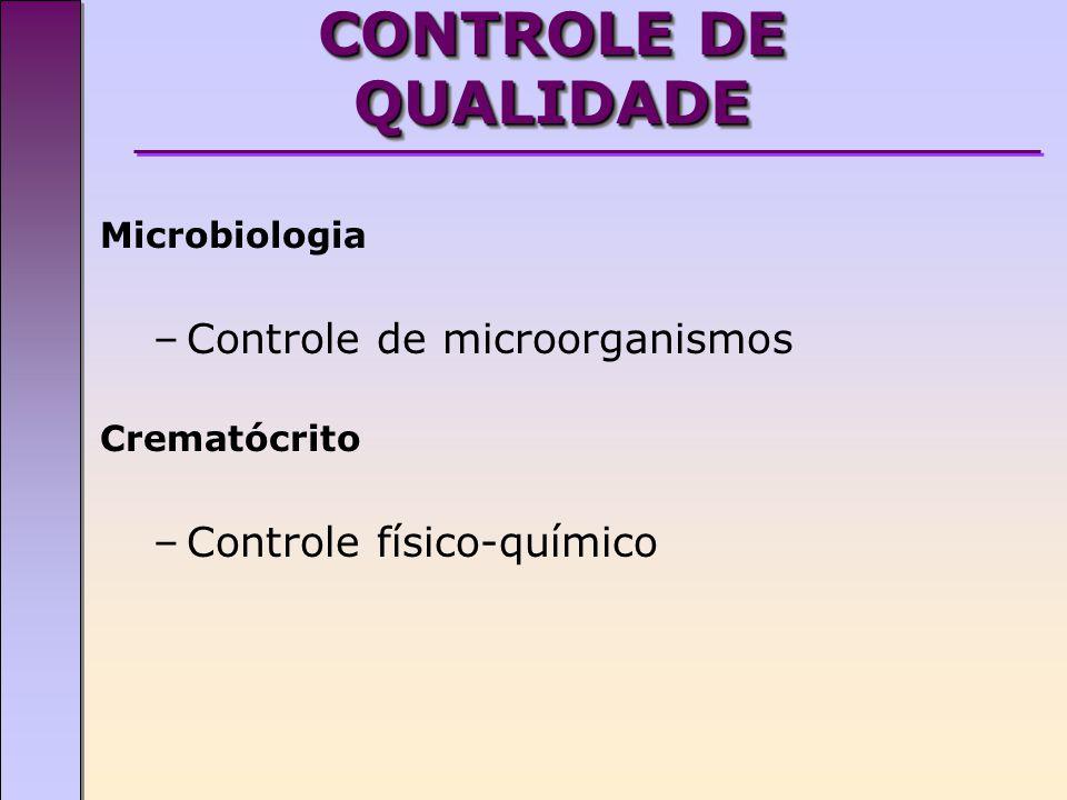 CONTROLE DE QUALIDADE Microbiologia –Controle de microorganismos Crematócrito –Controle físico-químico