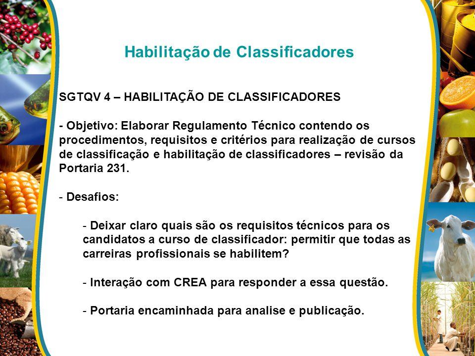 Habilitação de Classificadores SGTQV 4 – HABILITAÇÃO DE CLASSIFICADORES - Objetivo: Elaborar Regulamento Técnico contendo os procedimentos, requisitos