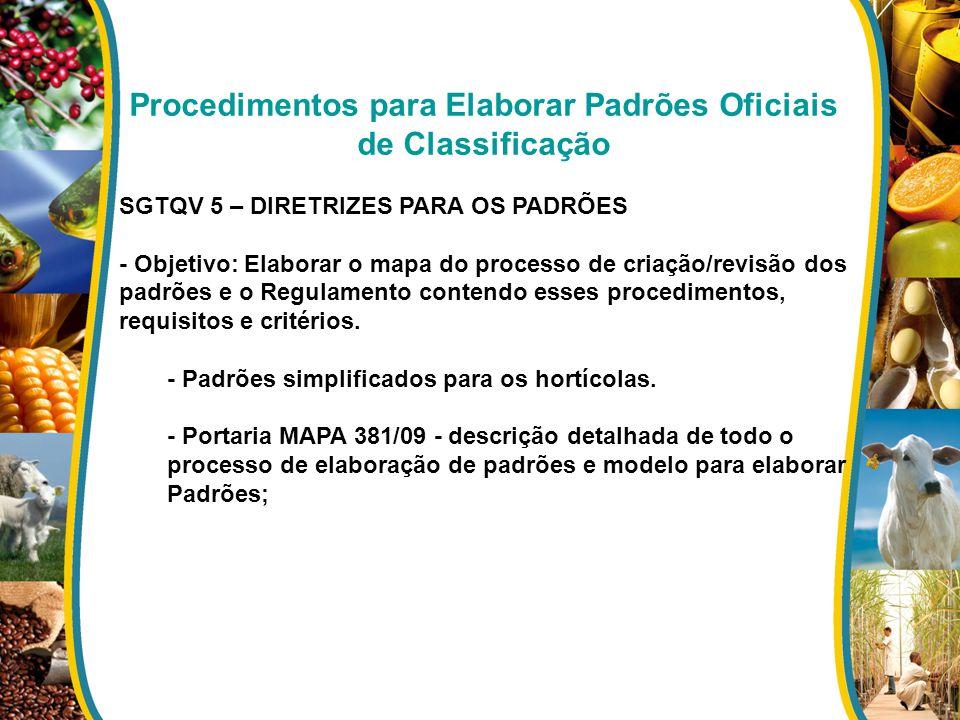 Procedimentos para Elaborar Padrões Oficiais de Classificação SGTQV 5 – DIRETRIZES PARA OS PADRÕES - Objetivo: Elaborar o mapa do processo de criação/