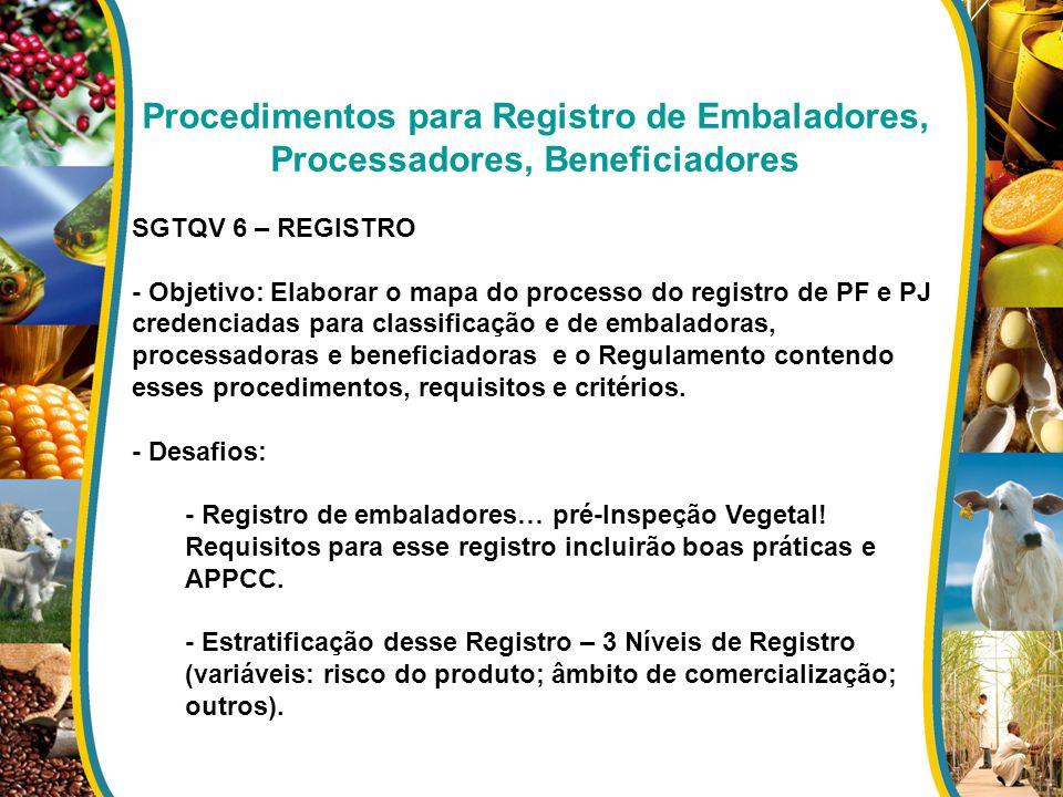 Procedimentos para Registro de Embaladores, Processadores, Beneficiadores SGTQV 6 – REGISTRO - Objetivo: Elaborar o mapa do processo do registro de PF