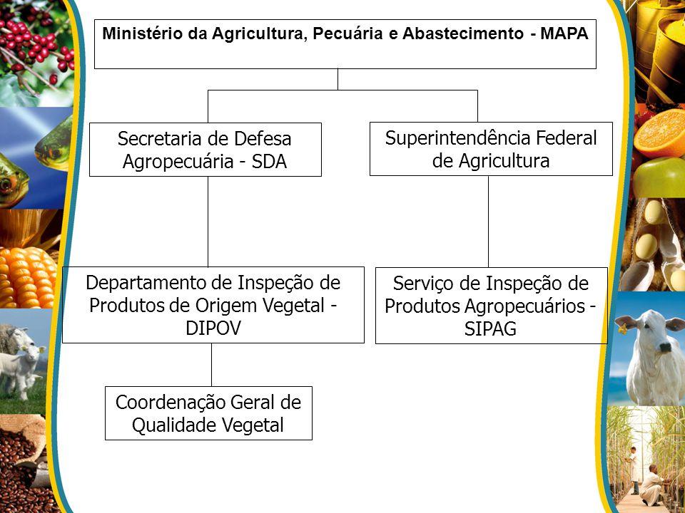 Ministério da Agricultura, Pecuária e Abastecimento - MAPA Superintendência Federal de Agricultura Secretaria de Defesa Agropecuária - SDA Departament