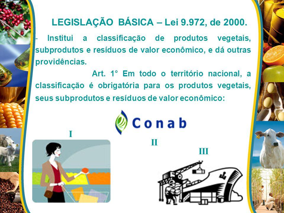 LEGISLAÇÃO BÁSICA – Lei 9.972, de 2000. - Institui a classificação de produtos vegetais, subprodutos e resíduos de valor econômico, e dá outras provid