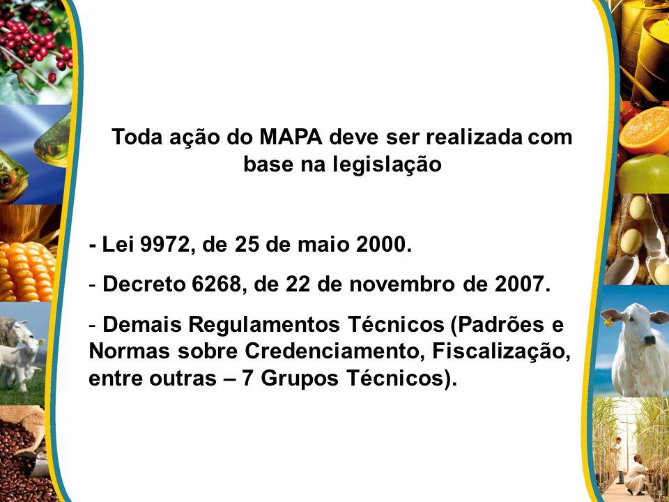 Toda ação do MAPA deve ser realizada com base na legislação - Lei 9972, de 25 de maio 2000. - Decreto 6268, de 22 de novembro de 2007. - Demais Regula