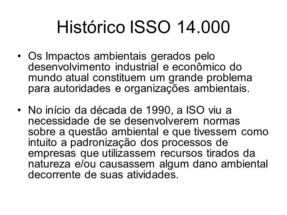 Histórico ISSO 14.000 Os Impactos ambientais gerados pelo desenvolvimento industrial e econômico do mundo atual constituem um grande problema para aut